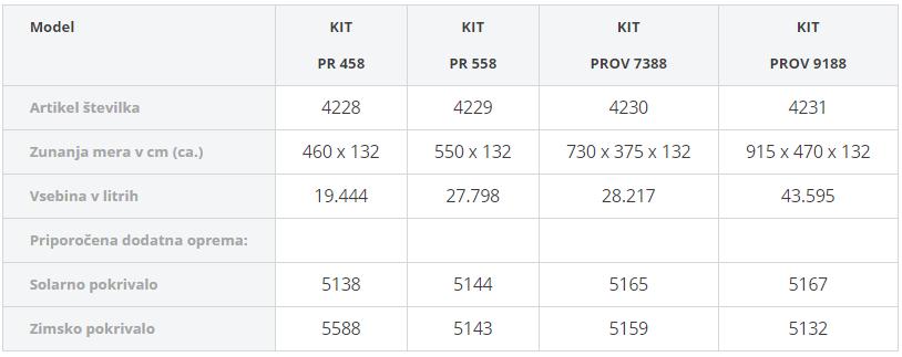 Bazen KIT PR 458 460x132cm